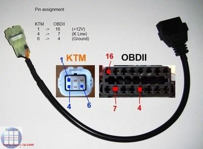 Cable_OBD_KTM.jpg